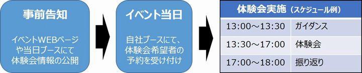 2017naiteiEX_taiken.jpg