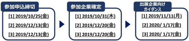 20191127-20200206-senior-flow.png
