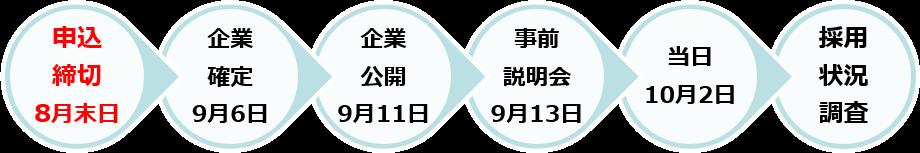 global繝輔Ο繝シ.png