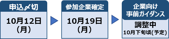 schedule4.png