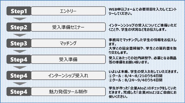 schedule4ten - 繧ウ繝斐?シ.png