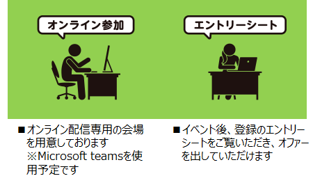 jobselsection_sankahouhou2.png