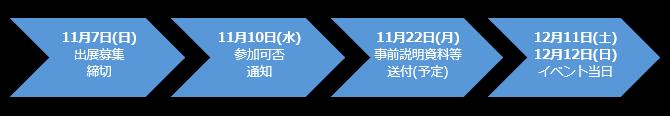 kosen2021_company_flow_.png