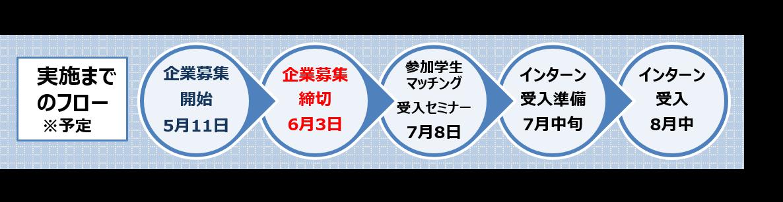 schedule_yonten.png