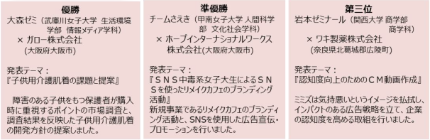 aispec2016_team_text.png