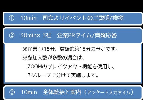 timeschedule_gosetsu_yasasisa.png