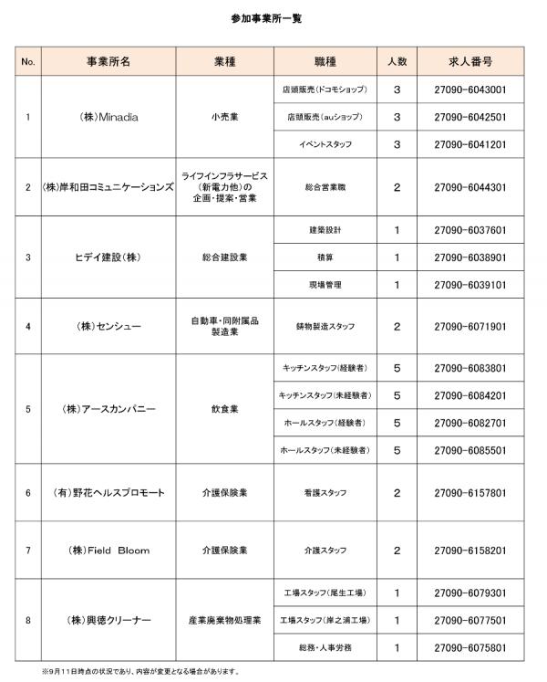 20201029_kishiwada-city-companylist_v2.png