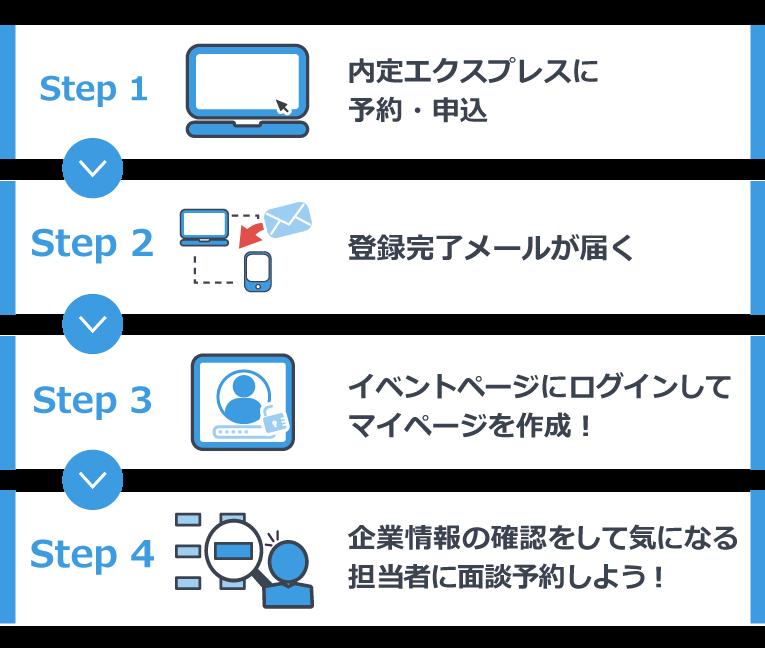 step1_naiteiexpress2021_765x648.png